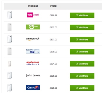 screenshot of dishwasherreviews.co.uk price comparison table