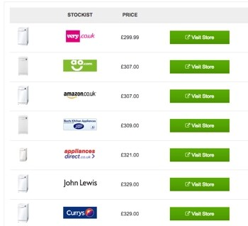 Compare Prices and Save £££s